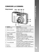 Acer CR 8530 sivu 3