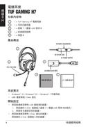 Asus TUF Gaming H7 sivu 4