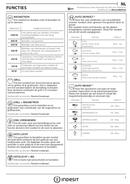 Indesit MWI 3345 IX side 3