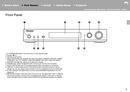 Pioneer VSX-S520D page 4