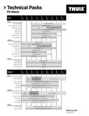 Pagina 1 del Thule Guidepost 75L