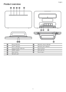 Huawei B535-232 page 3
