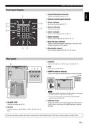Yamaha ISX-800 sivu 5