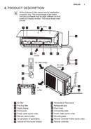 Electrolux EPS12V39HWI pagina 5