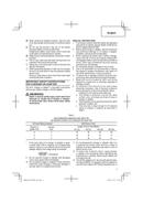 Metabo CR 36DA Seite 5