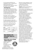 Sony CyberShot DSC-RX0 Seite 4