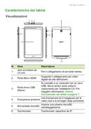 Acer Iconia Tab 8 A1-840FHD sivu 5