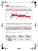 Braun SensorControl BP3510 pagina 4
