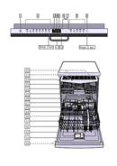 Neff GXMK3Z sivu 2