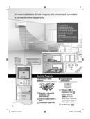 Página 2 do Panasonic CS-RZ50WKEW