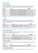 Página 2 do Panasonic CS-Z71VKEW