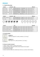 Página 3 do Panasonic CS-Z71VKEW