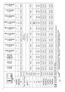Metabo W 13-125 Quick Seite 4