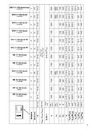 Metabo W 13-125 Quick Seite 5