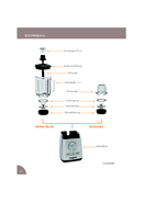 Magimix Power Blender 11628 EA side 5