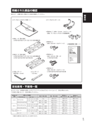 Pioneer PDK-TS25B page 3