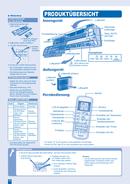 Panasonic CS-E18EKEA Seite 4