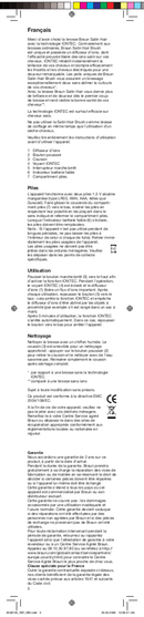 Braun SB1 pagina 5