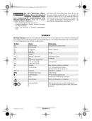 Bosch 0 607 450 795 pagină 4