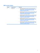 HP G62-150SL page 5