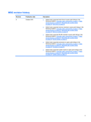 HP G62-150SL side 5