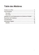 Página 3 do Dell MH3021P